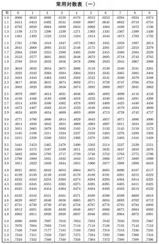 log-table01